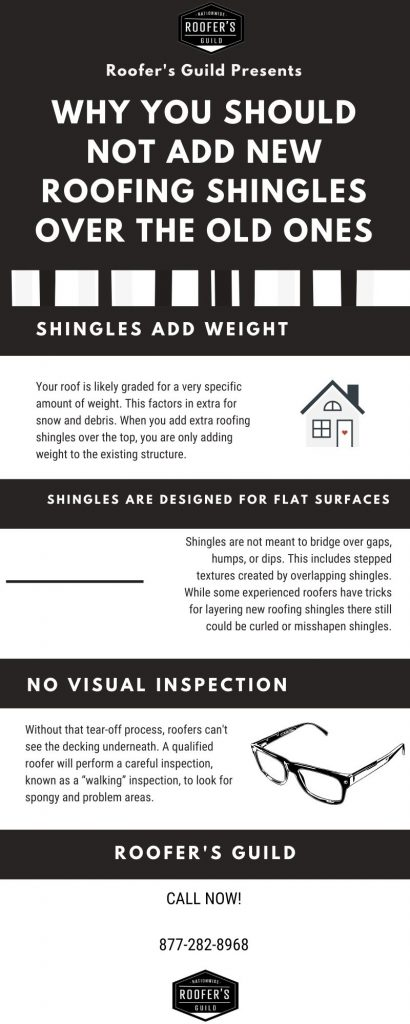 Why You Should Not Add New Roofing Shingles Over Old Ones
