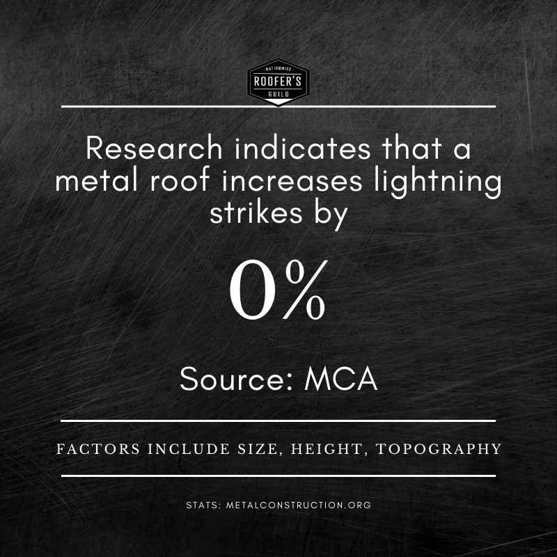 Will Metal Roofs Attract Lightning